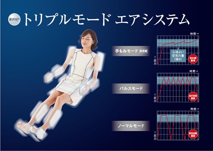 Ghế Massage  AS-870