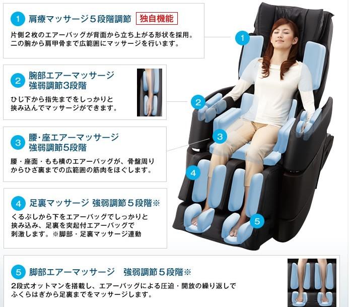 Đánh giá Ưu điểm và  Nhược điểm của Fuji thiết bị y tế ghế massage AS906